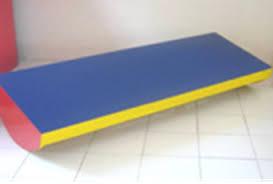 Vestibular Board